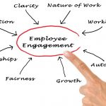 The Role of Facilities Management in Employee Engagement